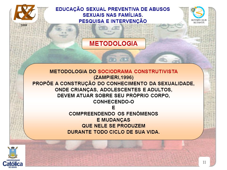 METODOLOGIA METODOLOGIA DO SOCIODRAMA CONSTRUTIVISTA (ZAMPIERI,1996)