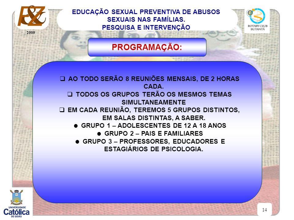 PROGRAMAÇÃO: AO TODO SERÃO 8 REUNIÕES MENSAIS, DE 2 HORAS CADA.