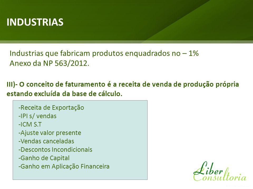 INDUSTRIAS Industrias que fabricam produtos enquadrados no – 1%
