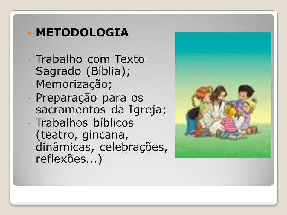 METODOLOGIA Trabalho com Texto Sagrado (Bíblia); Memorização; Preparação para os sacramentos da Igreja;
