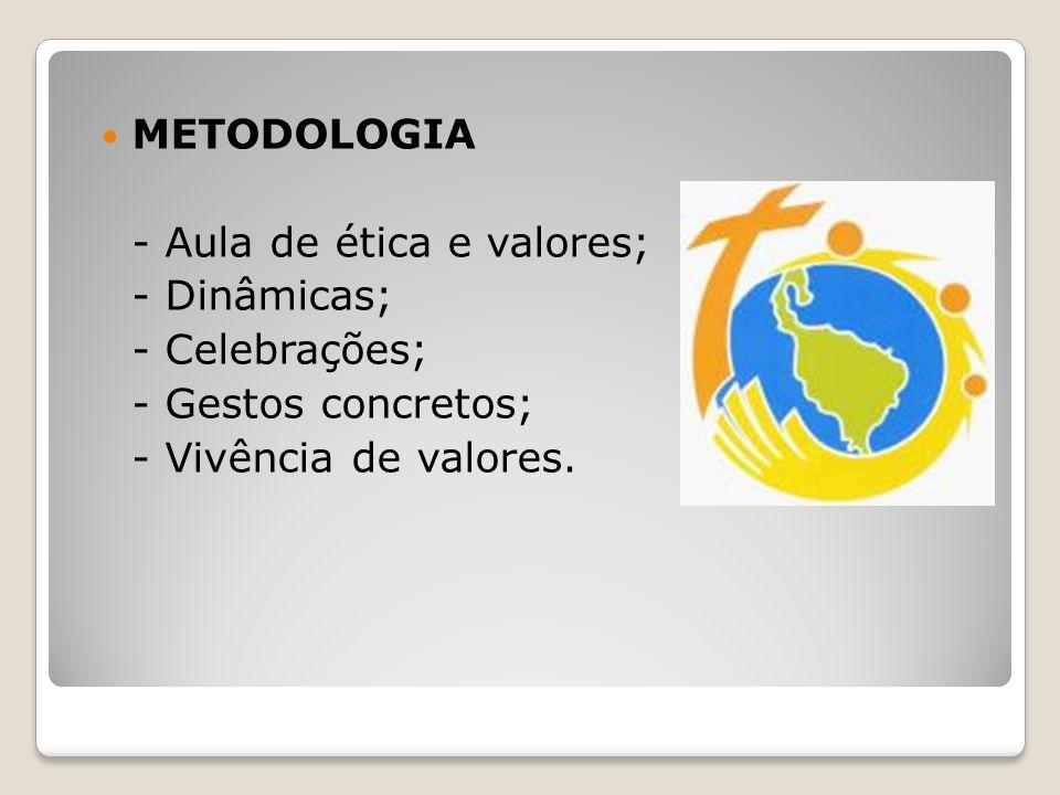 METODOLOGIA - Aula de ética e valores; - Dinâmicas; - Celebrações; - Gestos concretos; - Vivência de valores.