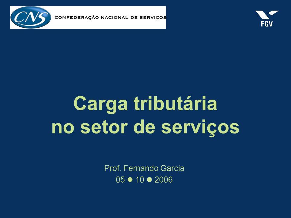 Carga tributária no setor de serviços