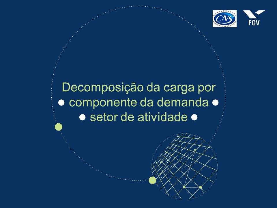 Decomposição da carga por  componente da demanda   setor de atividade 