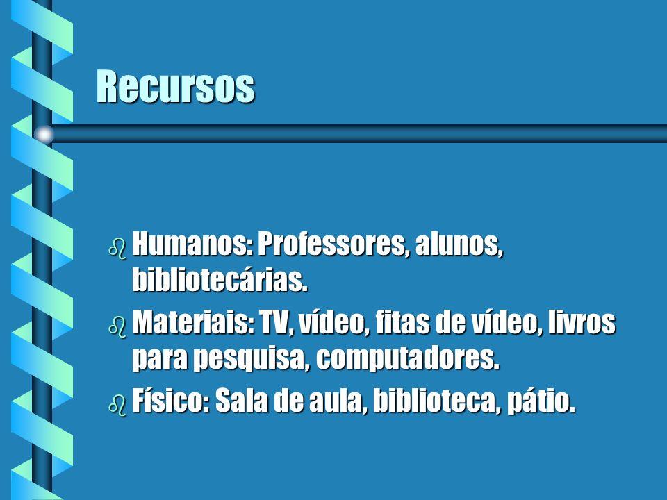 Recursos Humanos: Professores, alunos, bibliotecárias.