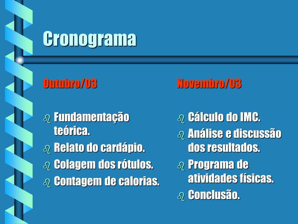 Cronograma Outubro/03 Fundamentação teórica. Relato do cardápio.