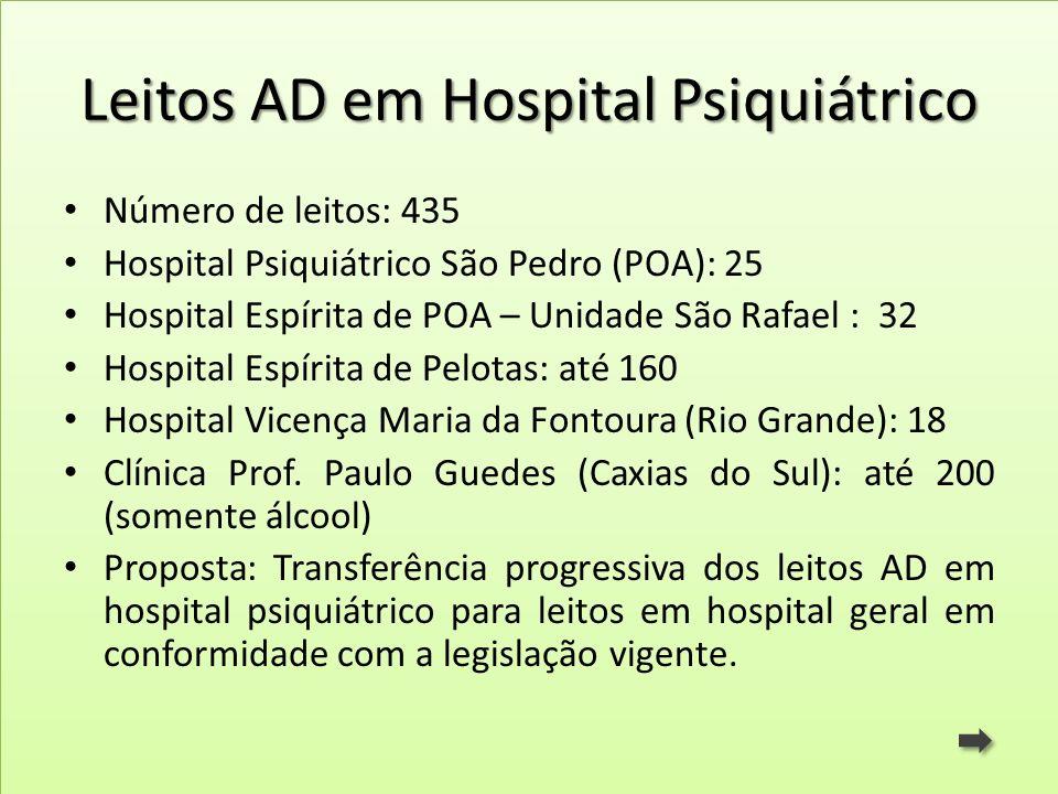 Leitos AD em Hospital Psiquiátrico