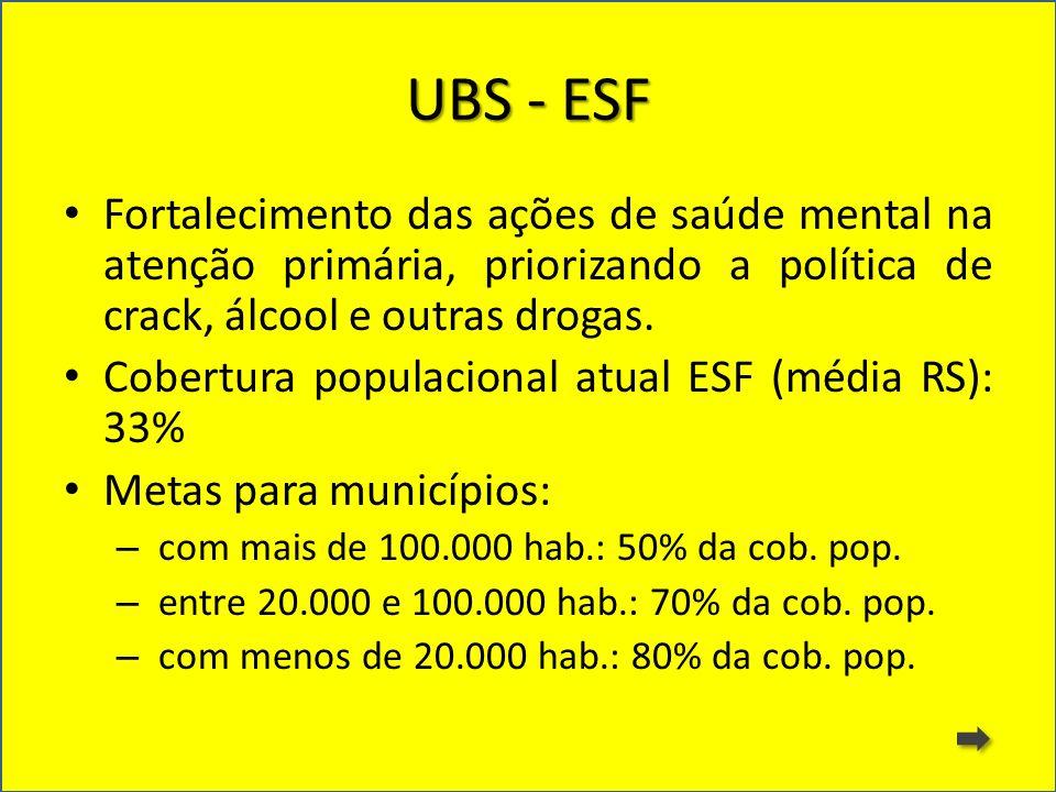 UBS - ESFFortalecimento das ações de saúde mental na atenção primária, priorizando a política de crack, álcool e outras drogas.