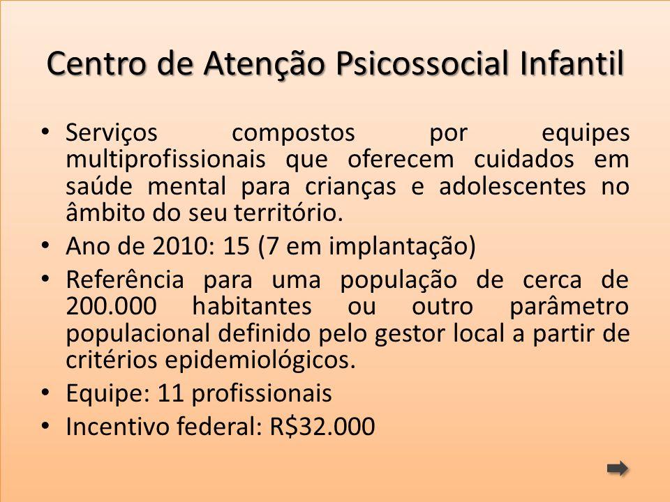 Centro de Atenção Psicossocial Infantil