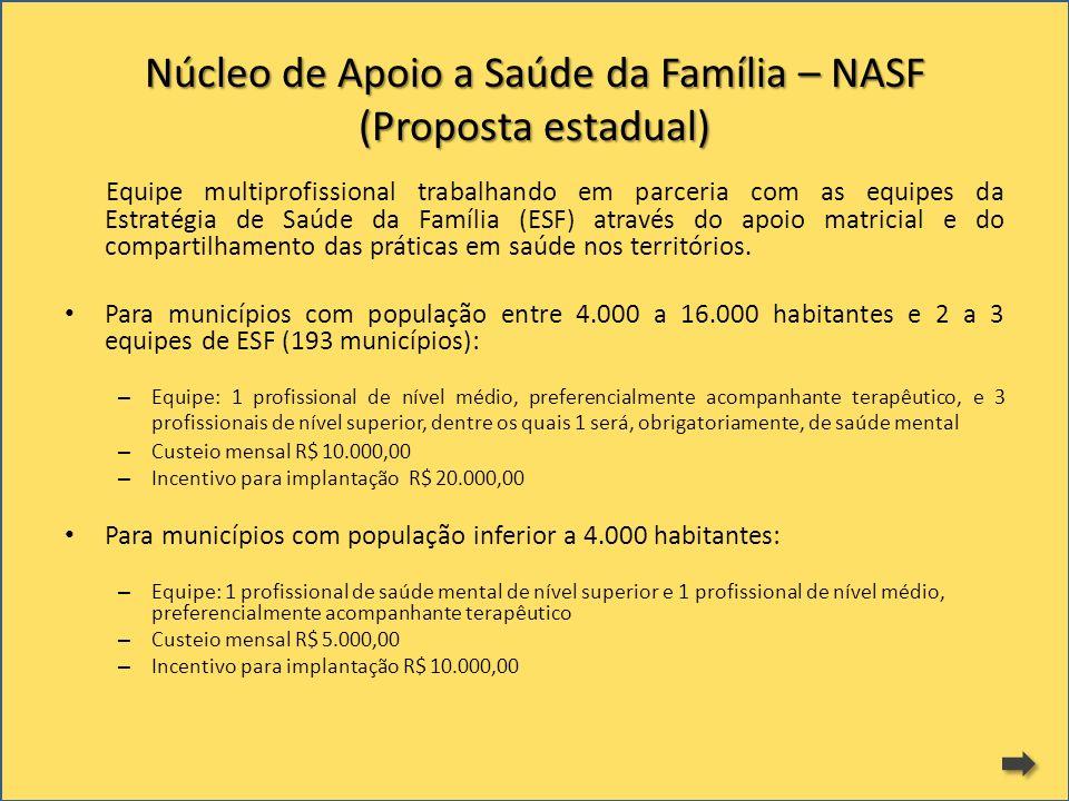 Núcleo de Apoio a Saúde da Família – NASF (Proposta estadual)