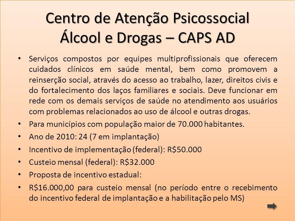 Centro de Atenção Psicossocial Álcool e Drogas – CAPS AD