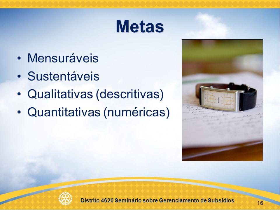 Metas Mensuráveis Sustentáveis Qualitativas (descritivas)