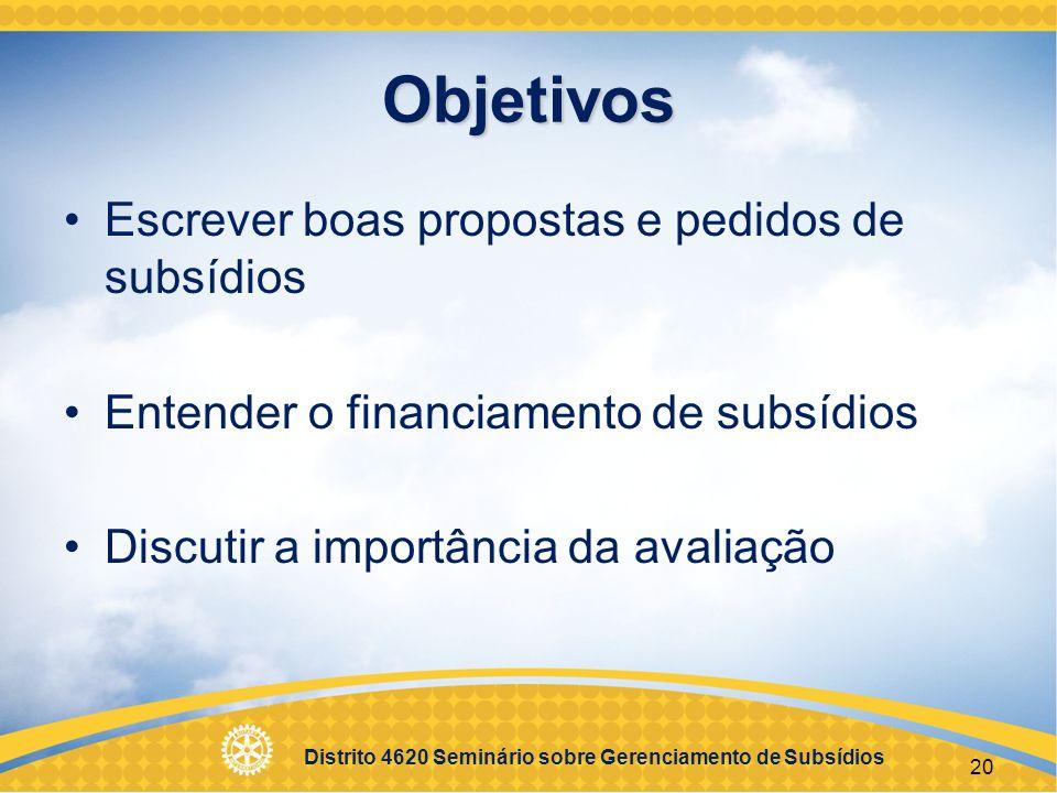 Objetivos Escrever boas propostas e pedidos de subsídios
