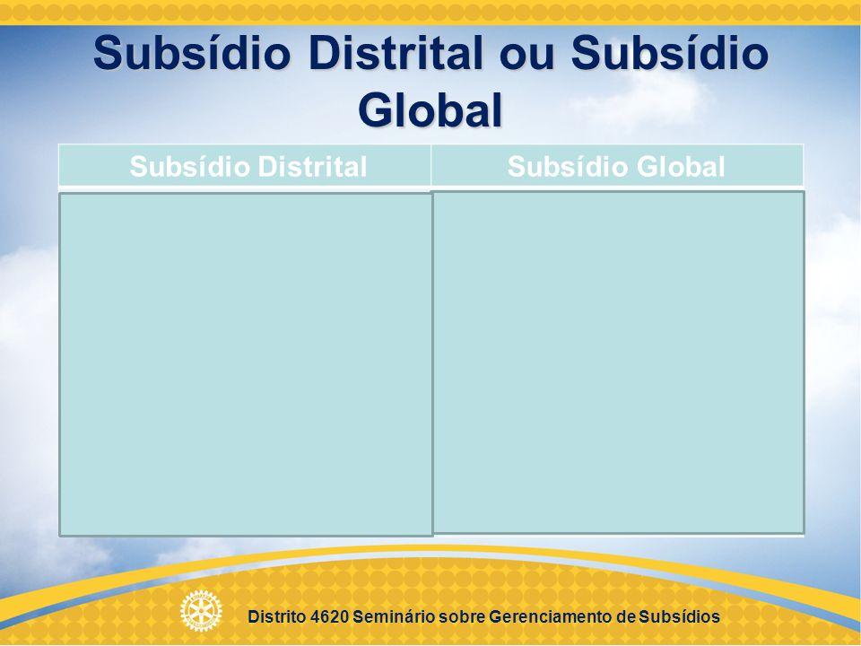 Subsídio Distrital ou Subsídio Global