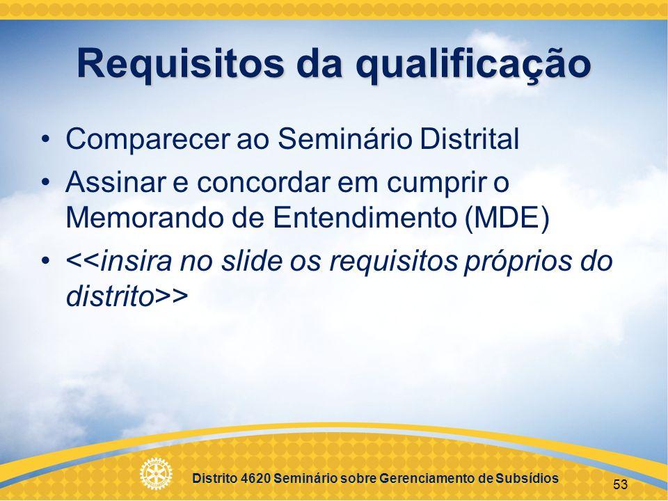 Requisitos da qualificação