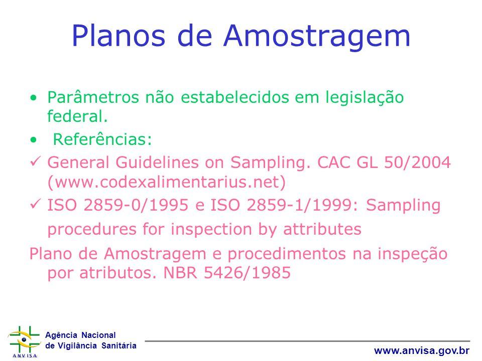 Planos de Amostragem Parâmetros não estabelecidos em legislação federal. Referências: