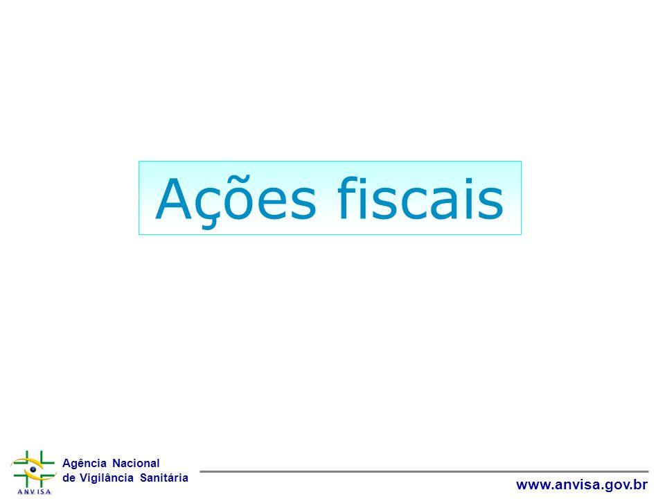 Ações fiscais