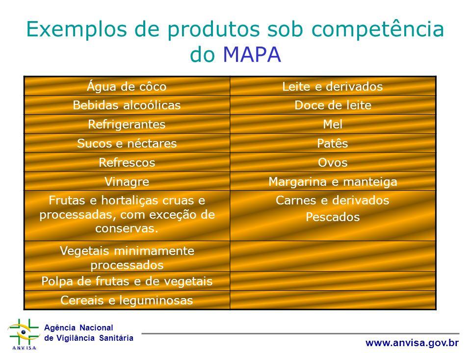 Exemplos de produtos sob competência do MAPA
