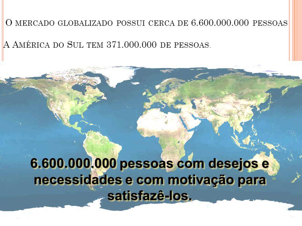 O mercado globalizado possui cerca de 6. 600. 000
