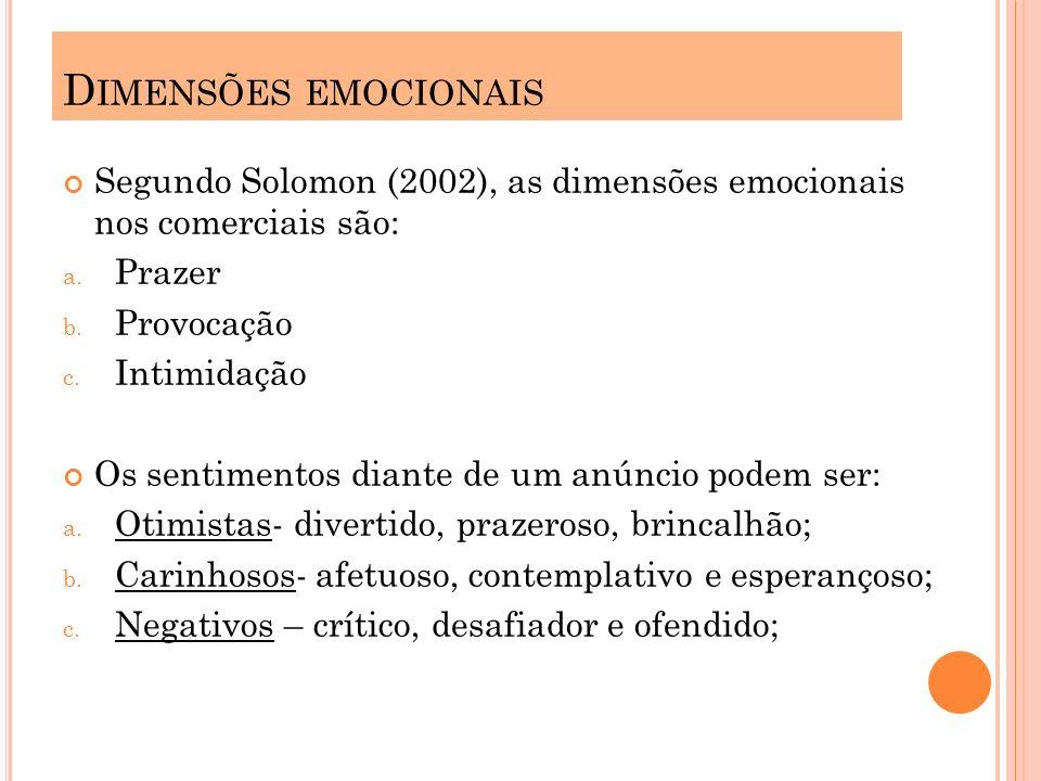 Dimensões emocionais Segundo Solomon (2002), as dimensões emocionais nos comerciais são: Prazer. Provocação.