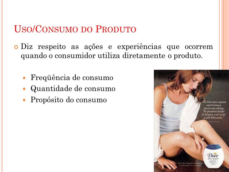Uso/Consumo do Produto