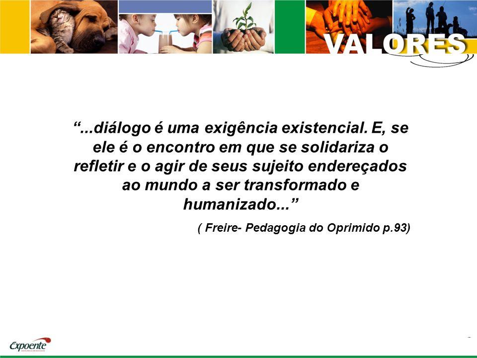 . diálogo é uma exigência existencial