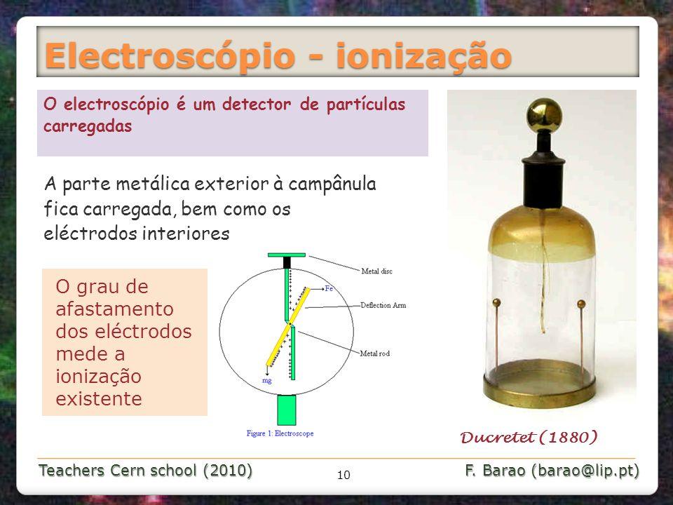 Electroscópio - ionização