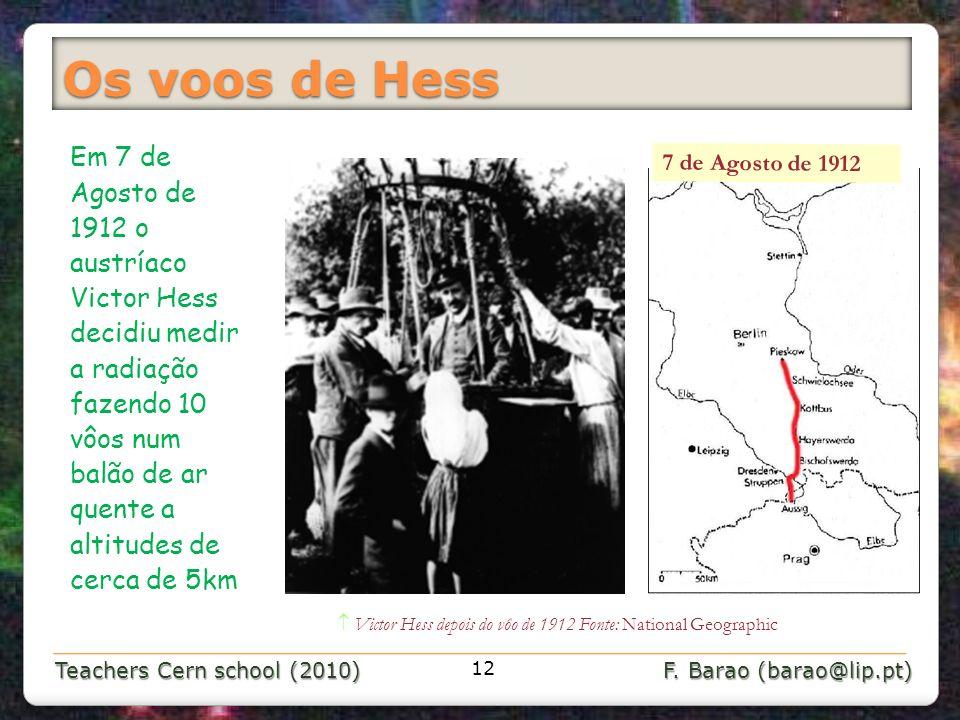 Os voos de Hess
