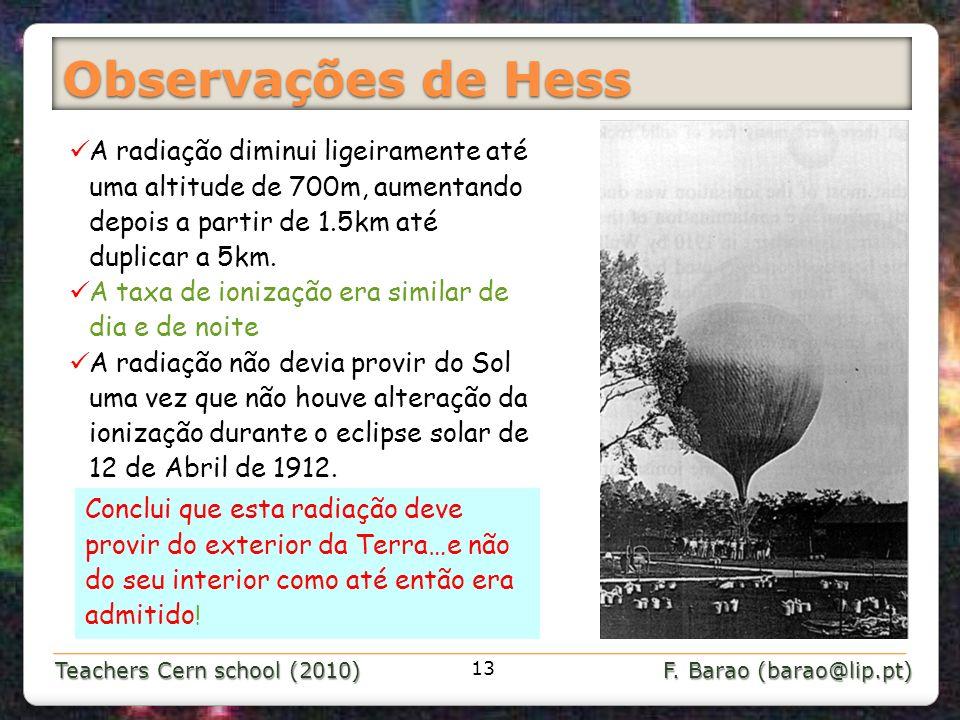 Observações de Hess A radiação diminui ligeiramente até uma altitude de 700m, aumentando depois a partir de 1.5km até duplicar a 5km.