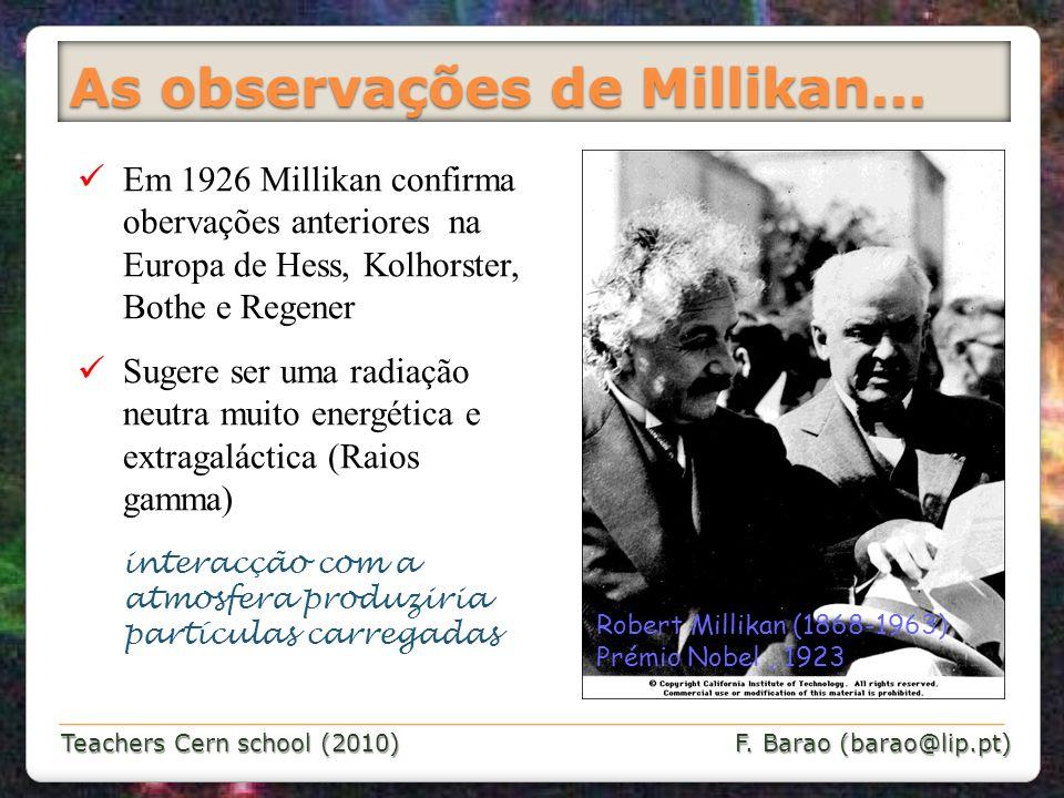 As observações de Millikan...