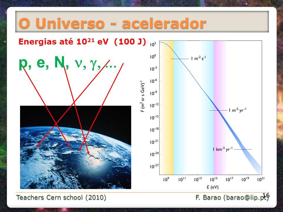 O Universo - acelerador
