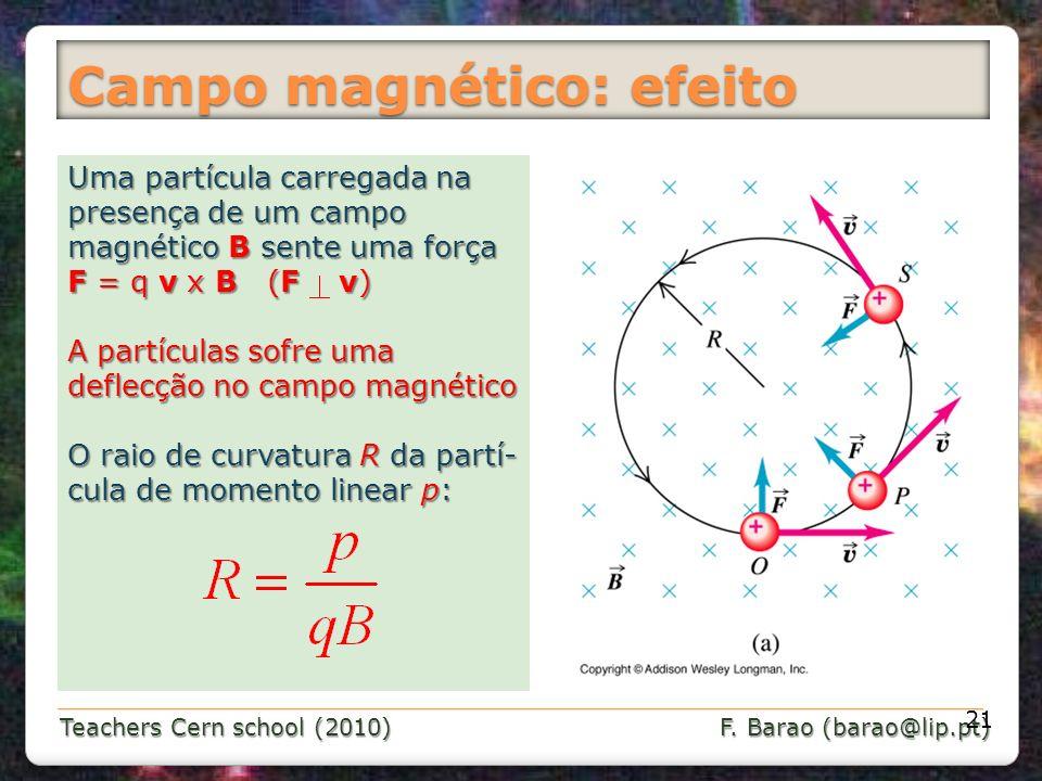 Campo magnético: efeito