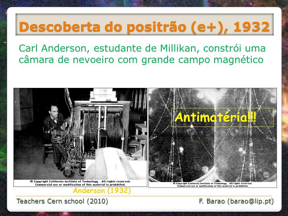 Descoberta do positrão (e+), 1932