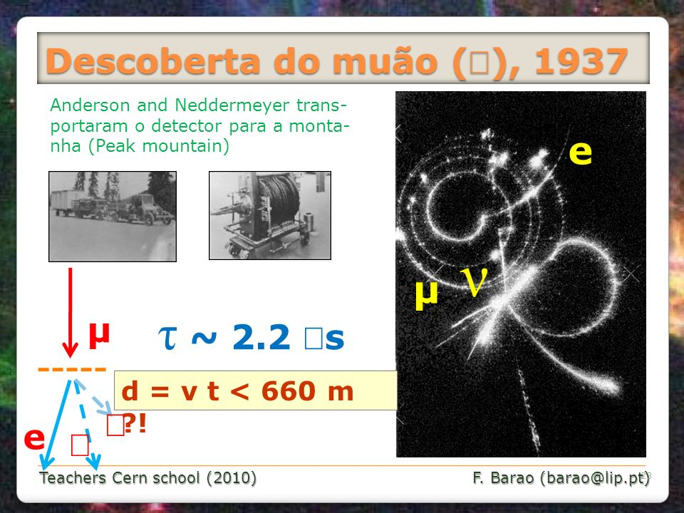 ν τ ~ 2.2 μs e µ Descoberta do muão (μ), 1937 µ ν e ν