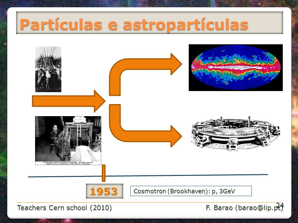 Partículas e astropartículas