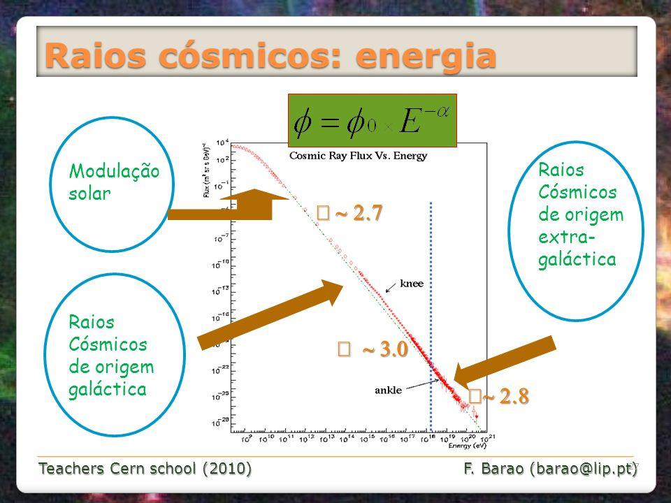 Raios cósmicos: energia