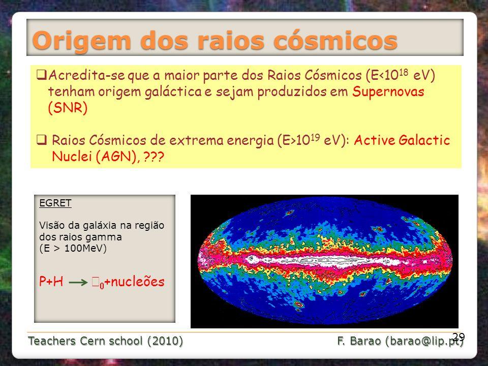 Origem dos raios cósmicos