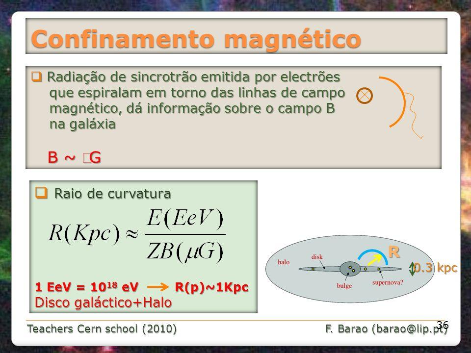 Confinamento magnético