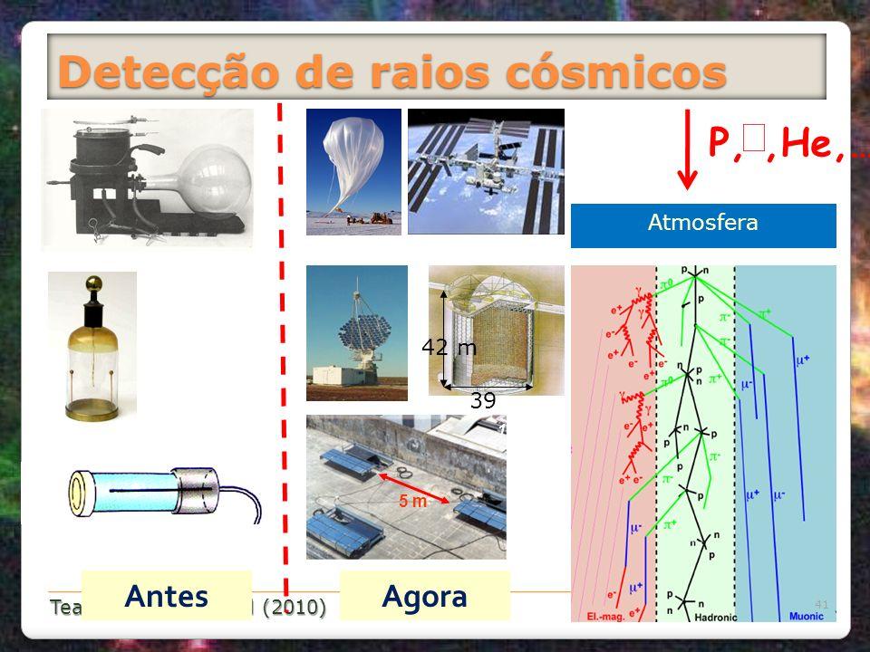 Detecção de raios cósmicos