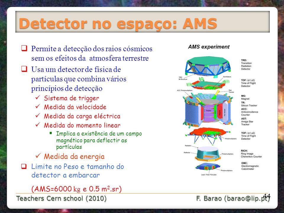 Detector no espaço: AMS