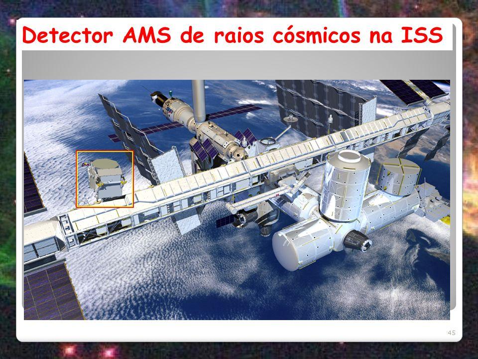Detector AMS de raios cósmicos na ISS