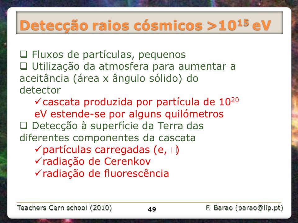 Detecção raios cósmicos >1015 eV
