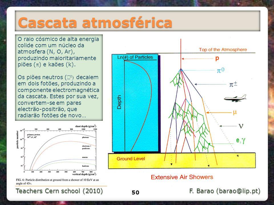Cascata atmosférica O raio cósmico de alta energia colide com um núcleo da atmosfera (N, O, Ar), produzindo maioritariamente piões (p) e kaões (k).