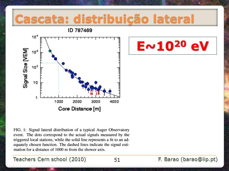 Cascata: distribuição lateral