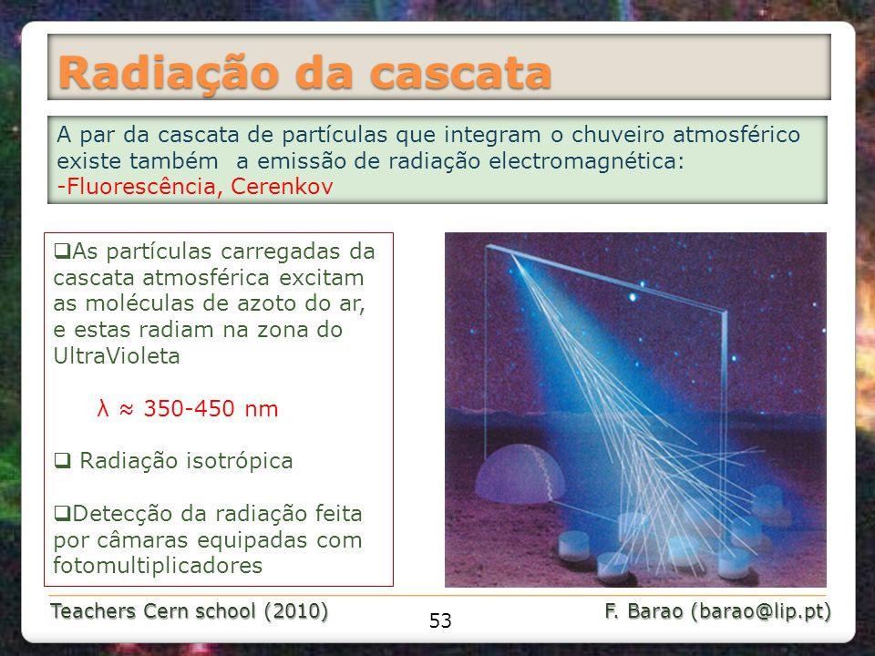 Radiação da cascata A par da cascata de partículas que integram o chuveiro atmosférico existe também a emissão de radiação electromagnética: