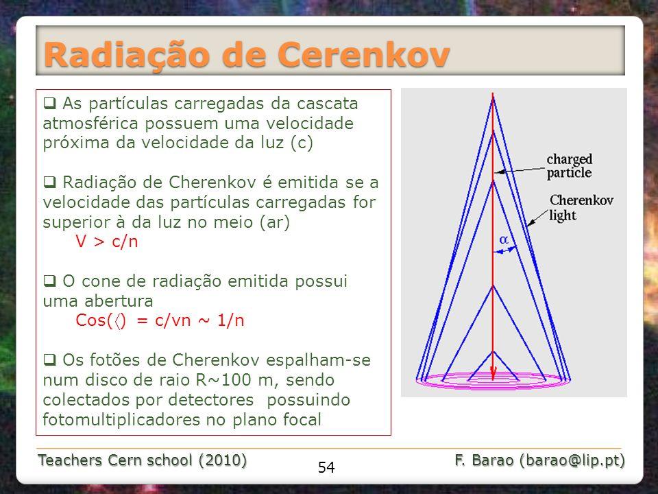 Radiação de Cerenkov As partículas carregadas da cascata atmosférica possuem uma velocidade próxima da velocidade da luz (c)