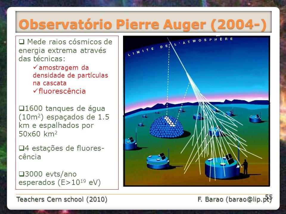 Observatório Pierre Auger (2004-)