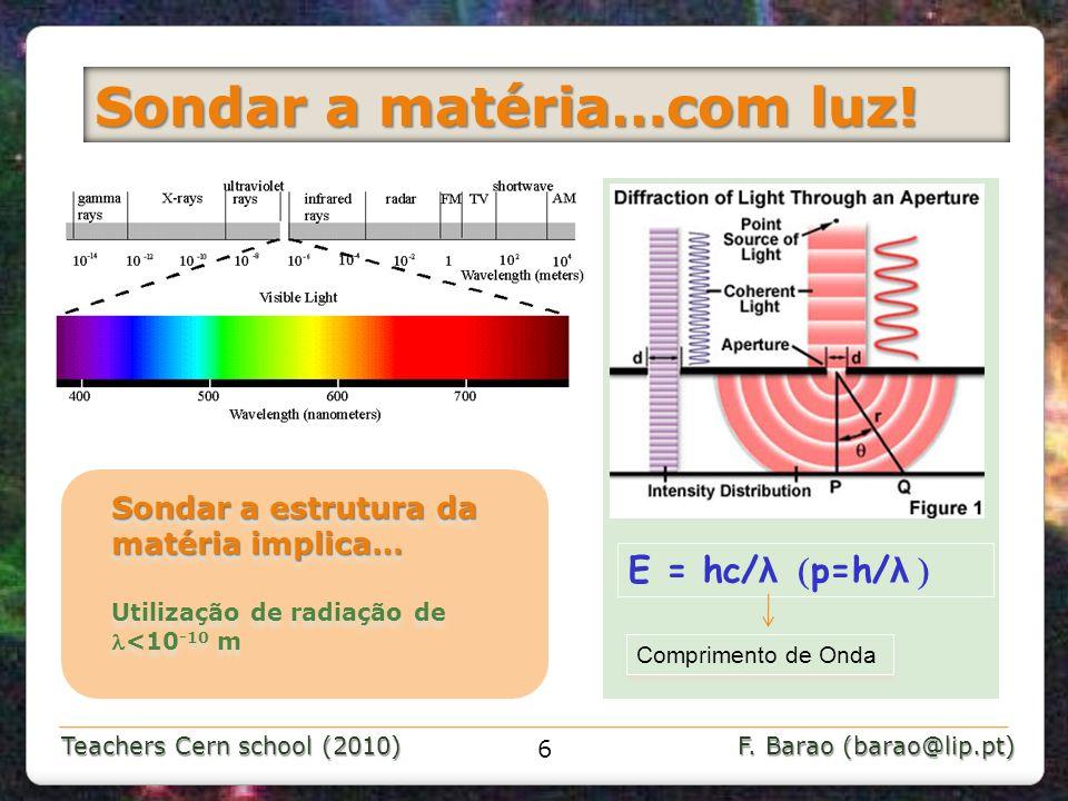 Sondar a matéria…com luz!