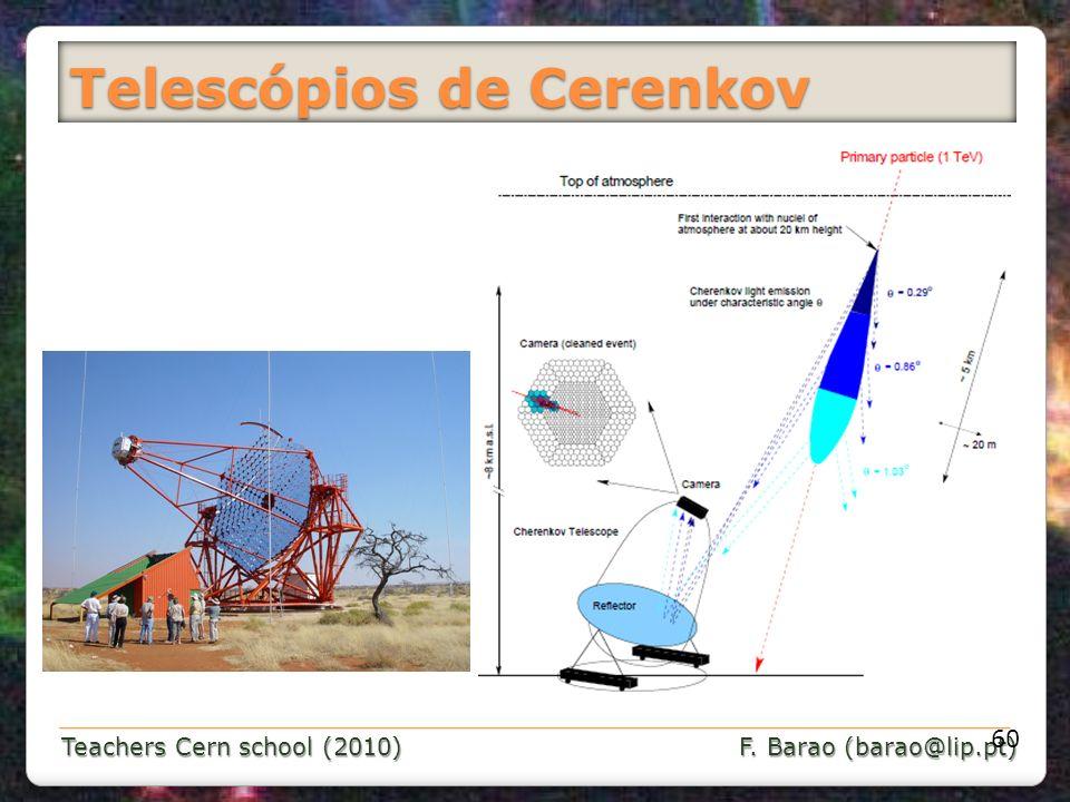 Telescópios de Cerenkov
