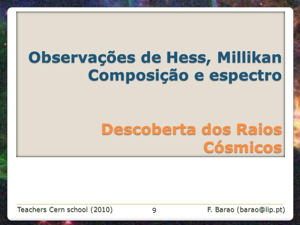 Observações de Hess, Millikan Composição e espectro Descoberta dos Raios Cósmicos