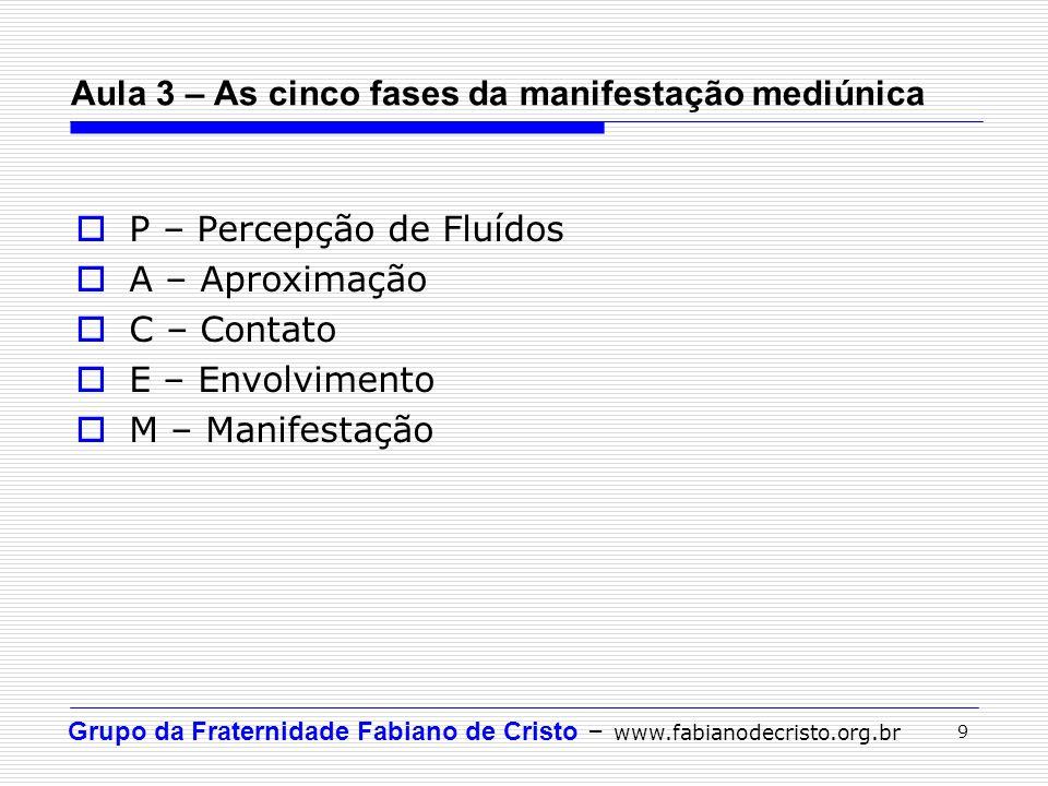Aula 3 – As cinco fases da manifestação mediúnica